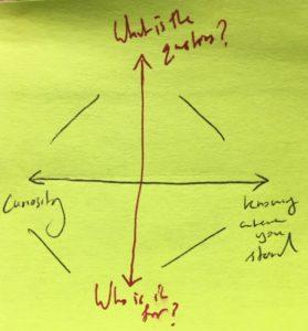 executive coaching case studies
