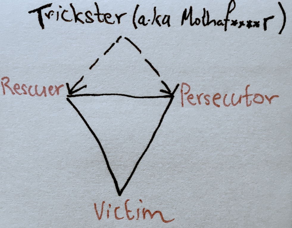 trickster behind the drama triangle